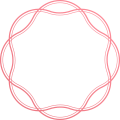 planner how 12
